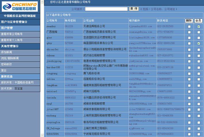 船务信息人才网后台管理系统