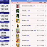 礼品商城购物网后台页面缩略图