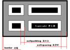 cellpadding与cellspacing的区别-HTML教程第十四讲