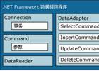 C#中如何连接和操作SQL Server数据库